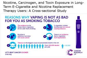New Long Term Study confirms that E-cigarettes are Safer than Smoking Tobacco